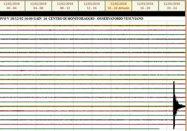 """Il Vesuvio trema,epicentro Massa di Somma.L'osservatorio""""Attività normali"""""""